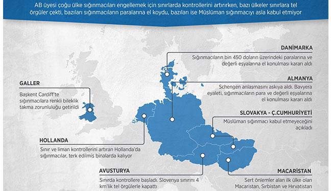 Türkiye'ye 'sınırları aç' diyen AB kapılarını kapatıyor