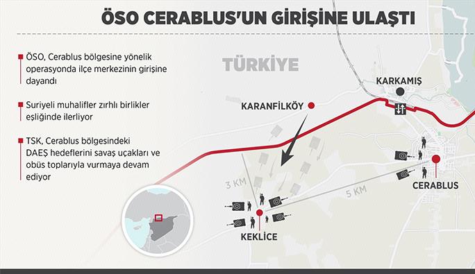 Türkiye'nin 'Suriye' operasyonu Avusturya medyasında