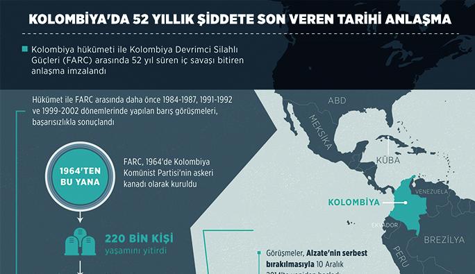 O ülkede 52 yıldır süren iç savaşı bitiren 'tarihi anlaşma' imzalandı
