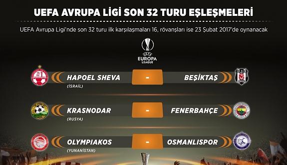 Fenerbahçe, Beşiktaş ve Osmanlıspor'un rakipleri belli oldu