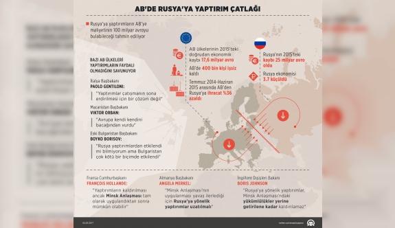 Avusturya Araştırma Enstitüsü'nden 'Rusya' rakamı