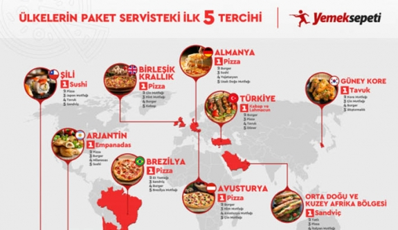 Avusturya'da paket serviste en çok tercih edilen 5 yemek