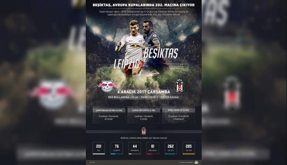 Beşiktaş, Avrupa kupalarında 202. maçına çıkıyor