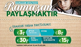Ramazan Yardımlarınızı Rahma Austria aracılığıyla Mazlumlarla Paylaşın!