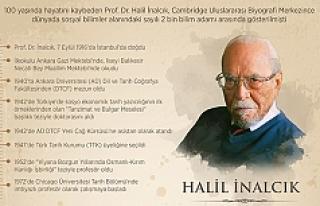 Tarihçilerin duayeni 'Halil İnalcık'ın...