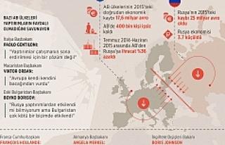 Avusturya Araştırma Enstitüsü'nden 'Rusya'...