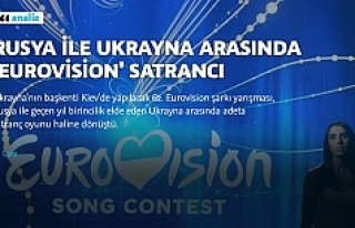 Rusya ile Ukrayna arasında 'Eurovision'...