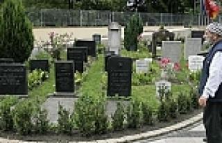 Müslümanların mezar sevinci!