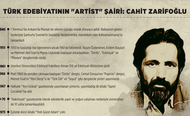 Türk edebiyatının 'Artist' şairi: Cahit Zarifoğlu
