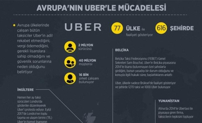ÖZEL HABER   Avrupa'nın Uber'le mücadelesi