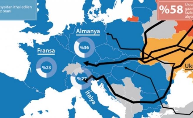 ''Avrupa'yı doğal gaz korkusu sardı''