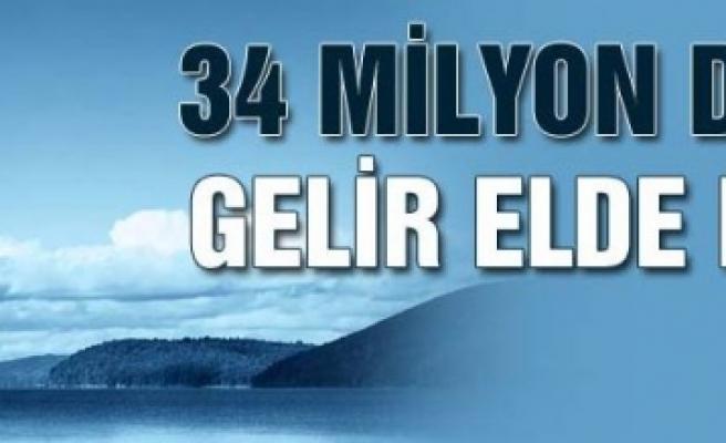 """""""Türkiye İçme suyundan 34 milyon dolar gelir elde etti!"""""""