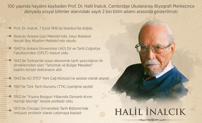 Tarihçilerin duayeni 'Halil İnalcık'ın hayatı ve çalışmaları